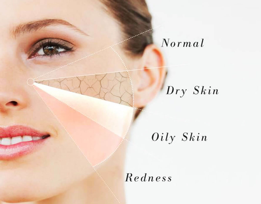 glycolic acid for all skin types
